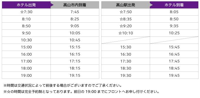 ルートイングランティア飛騨高山バス時刻表